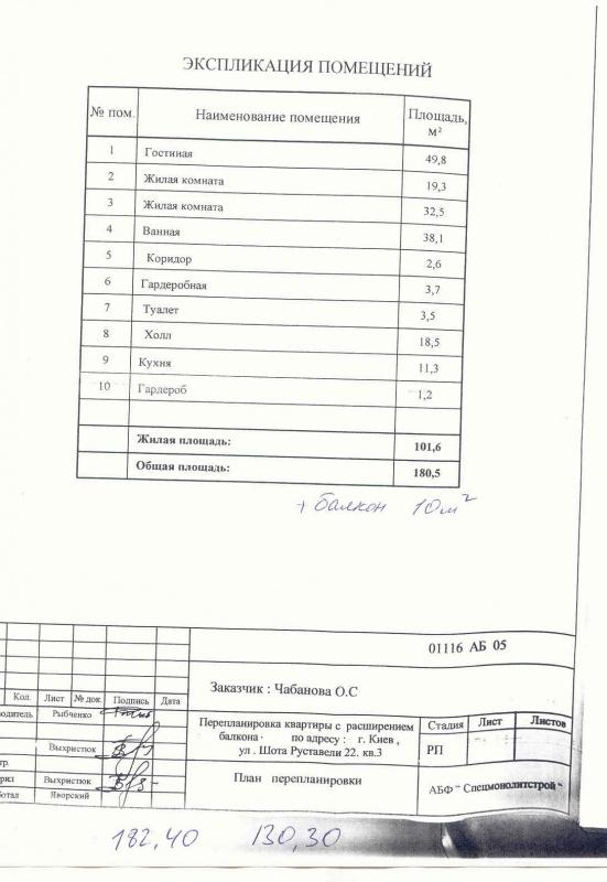 Продажа апартаментов по ул. Шота Руставели, 22 - АН Стольный Град фото 28