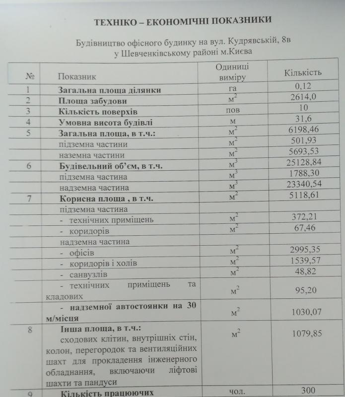 Продажа здания на ул. Кудрявская - АН Стольный Град фото 4