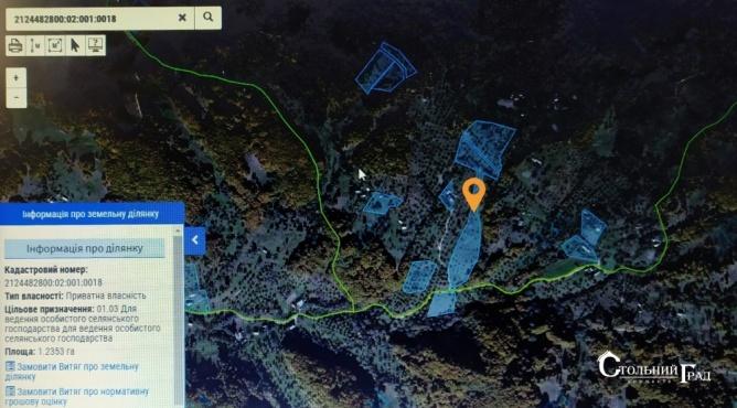 Продажа земельного участка в Закарпатской области - АН Стольный Град фото 1