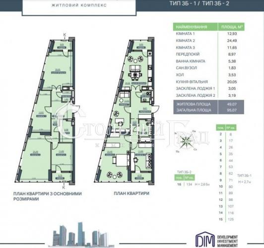 Продаж 3х кімнатної квартири в ЖК Метрополіс на Теремках - АН Стольний Град фото 3